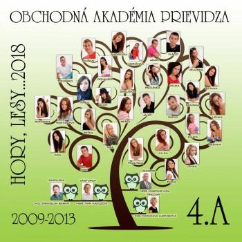 Obchodná akadémia Prievidza, 4.A