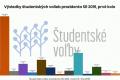 Výsledky simulovaných Študentských volieb Prezidenta SR