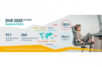 Vzdelávanie detí v lete: o vírusoch a bezpečnosti aj v online svete