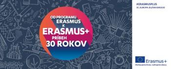 Cieľom projektu Erasmus+ je vzdelávať mladých v podnikaní na vidieku